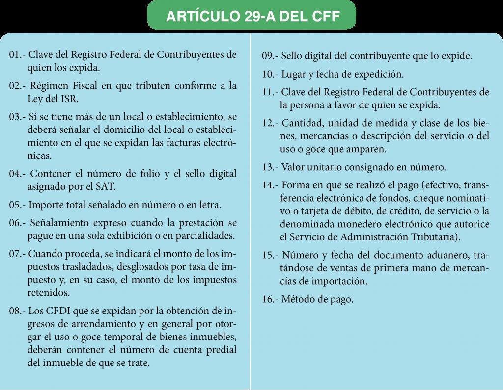 CFDI versión 3.3