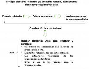 juridico fiscal